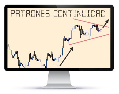 curso patrones continuidad forex