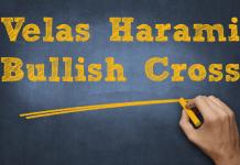 Velas Harami Bullish Cross