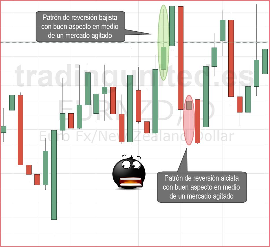 mercados volatiles ejemplo 6
