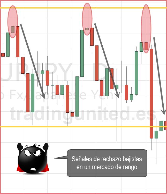 mercados volatiles ejemplo 7