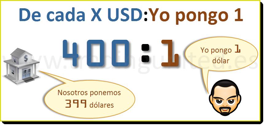 apalancamiento mercado de divisas forex