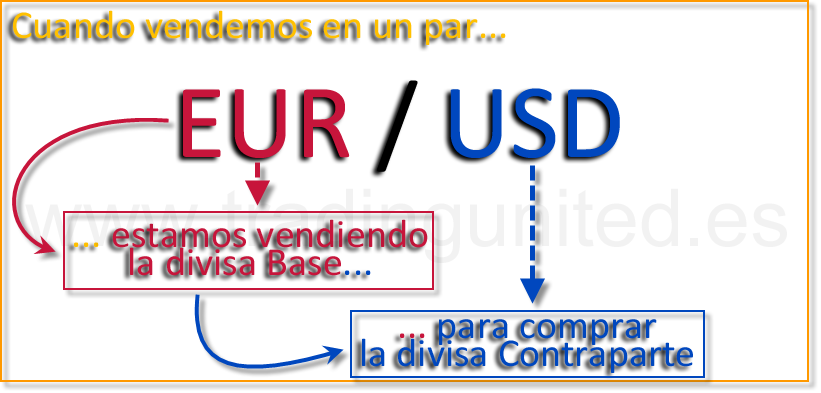 ejemplo pares de divisas 6