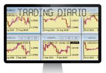 estrategia trading diario