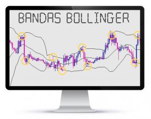 bandas bollinger forex
