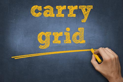 ¿Qué es el Carry Grid?