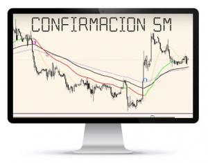 confirmacion 5m forex