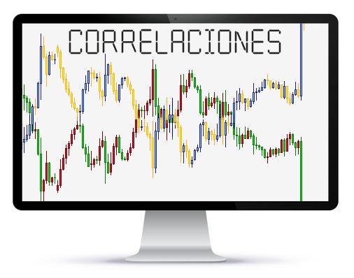 Volatilidad pares forex