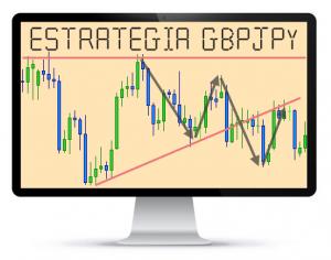 estrategia gbpjpy