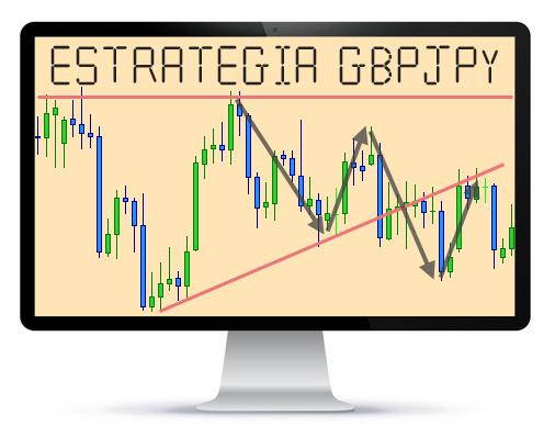 Forex trading pare verduidelik