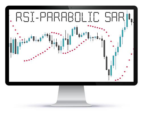 rsi parabolic sar estrategia trading