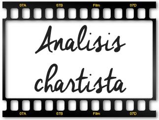 ¿Qué es el análisis chartista?
