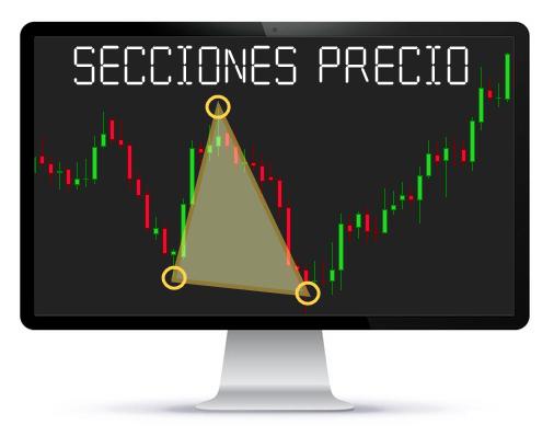secciones precio price action