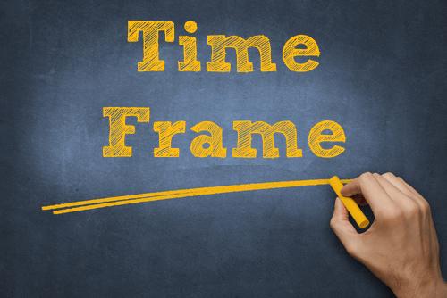 ¿Qué son los time frame o temporalidades?