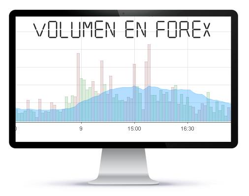 Vsa volume forex