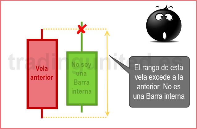 Barra interna