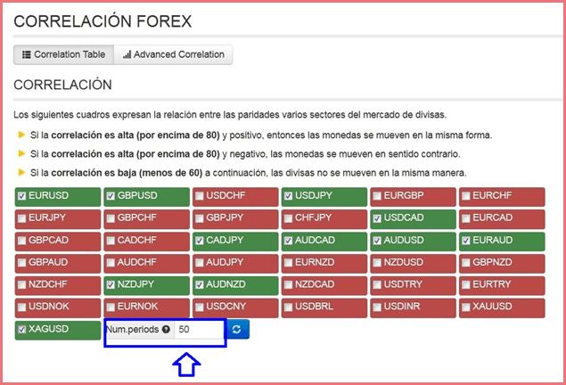 correlaciones en forex
