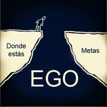 objetivos y ego en forex