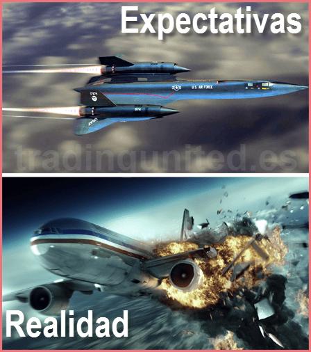 expectativa versus realidad con analisis fundamental en forex