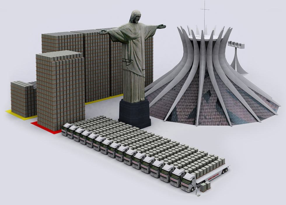 Crisis Financiera brasil 10