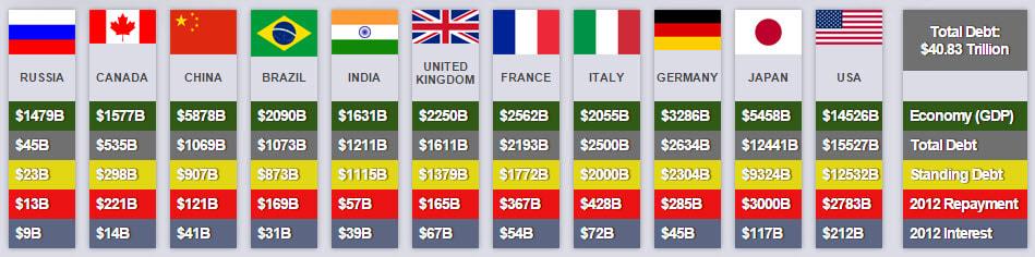 Crisis Financiera global 19