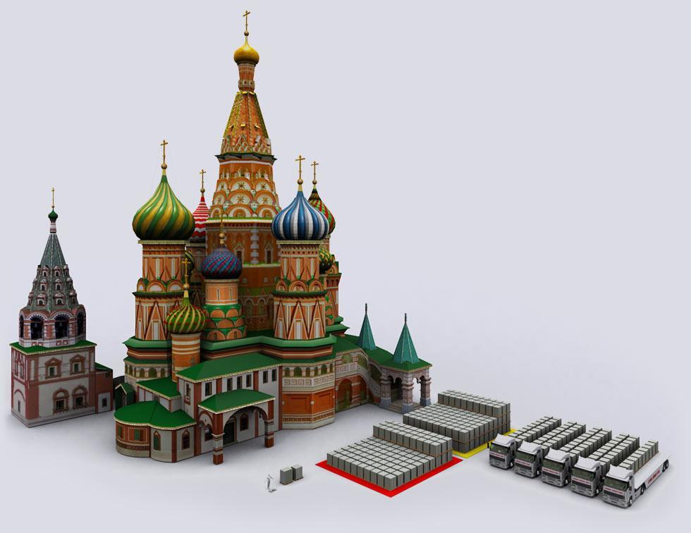 Crisis Financiera rusia 7