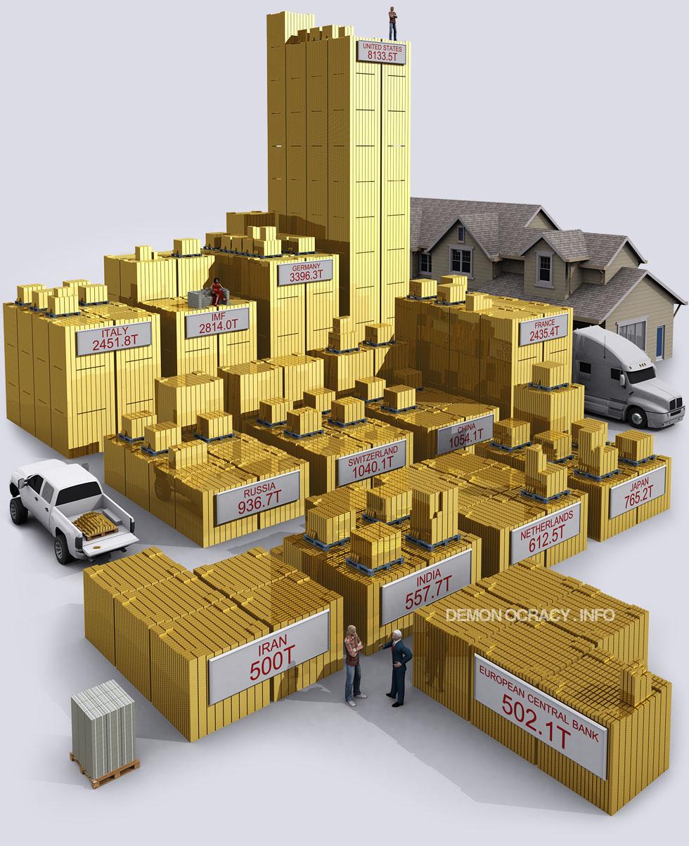 reservas de oro 10