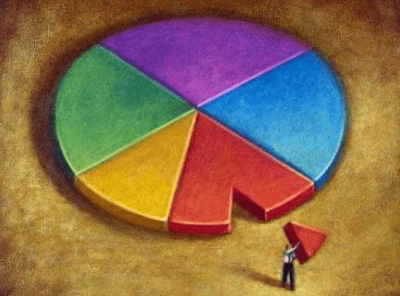 estadistica traders de Forex pierden