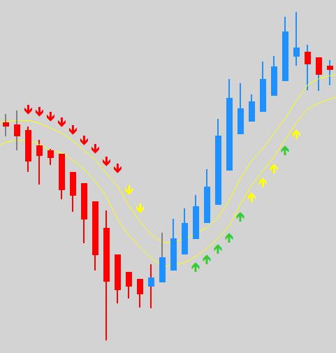 accion del precio sinergia ejemplo11