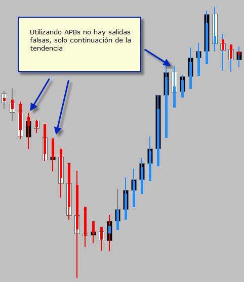 accion del precio sinergia ejemplo6