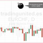 mercados volatiles agitado