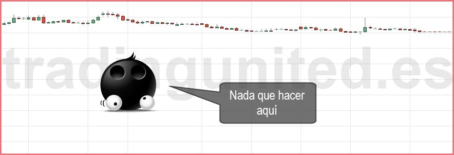 mercados volatiles no hacer nada
