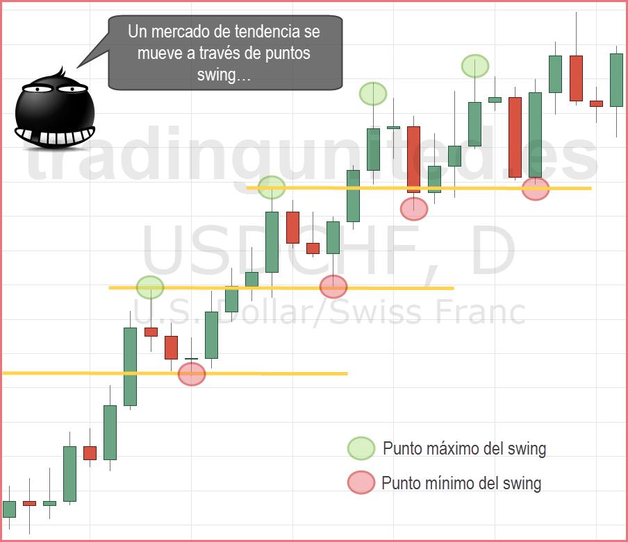mercados-volatiles-ejemplo-5