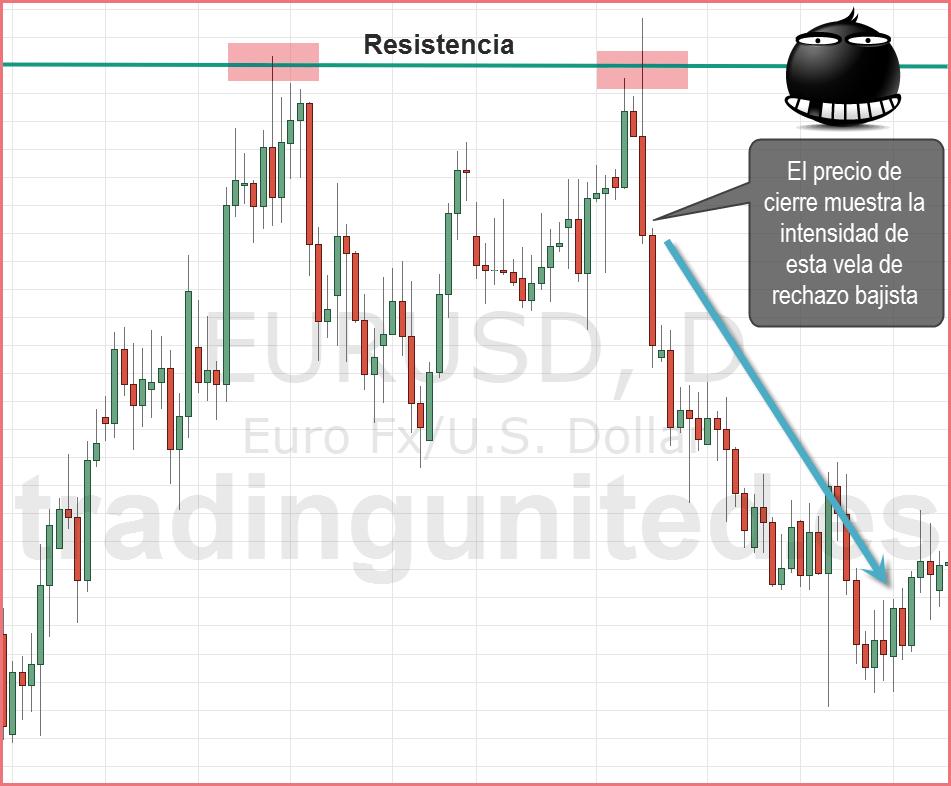 trading relajado ejemplo 1