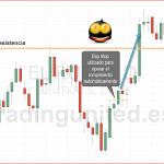 trading relajado ejemplo 3
