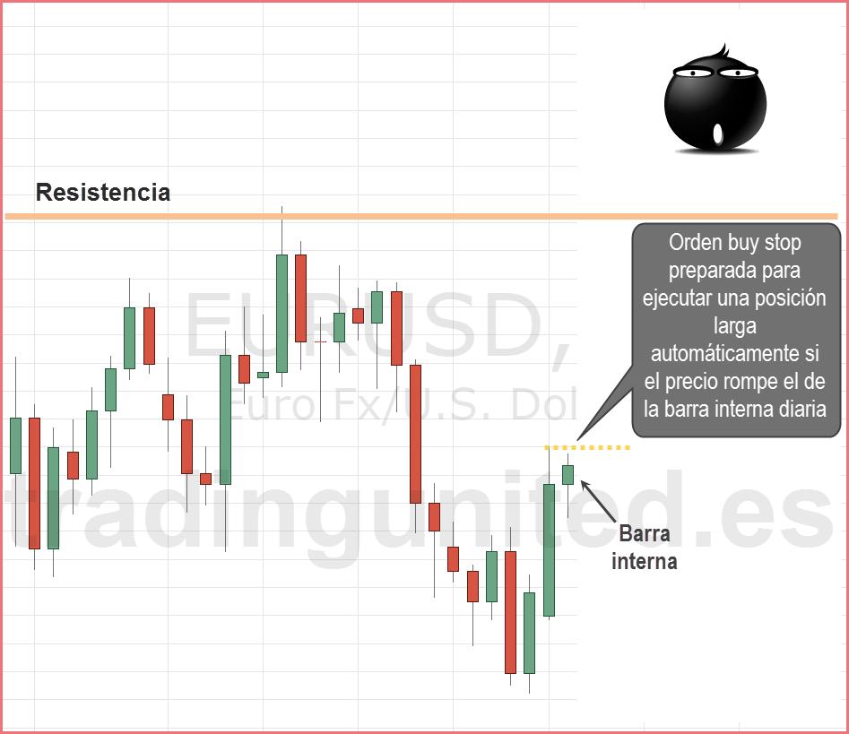 trading relajado ejemplo 4