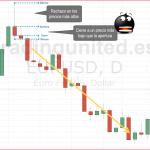 segundo ejemplo de un grafico de trading simple