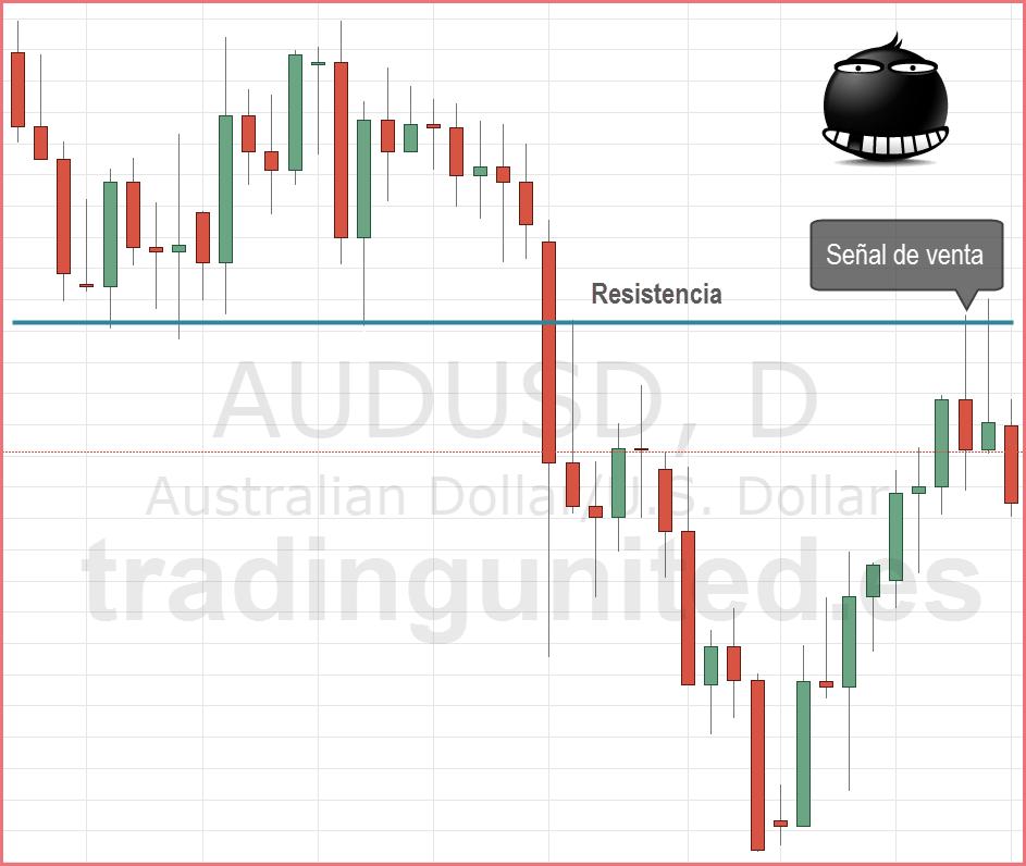 ejemplo de trading simple
