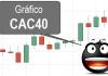 Gráfico CAC40