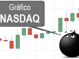 Gráfico NASDAQ