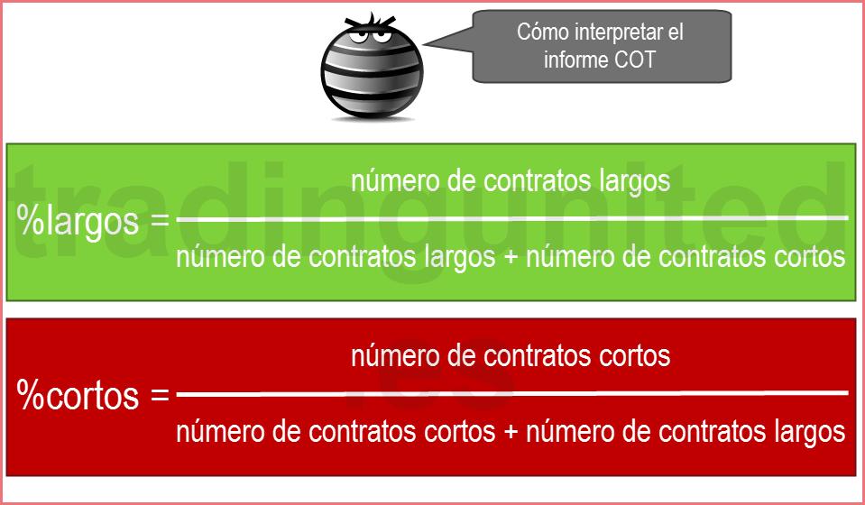 cómo calcular el informe COT