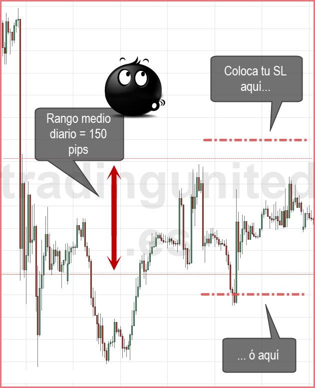 tipos de stop loss basados en el indicador atr